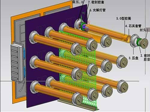 UV光氧废气净化器结构图2