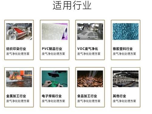 光氧催化废气处理应用行业如喷漆厂,橡胶厂等