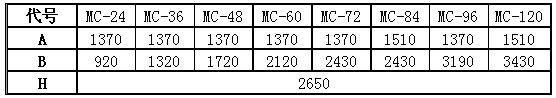 MC仓顶cmp冠军各种的外形尺寸图